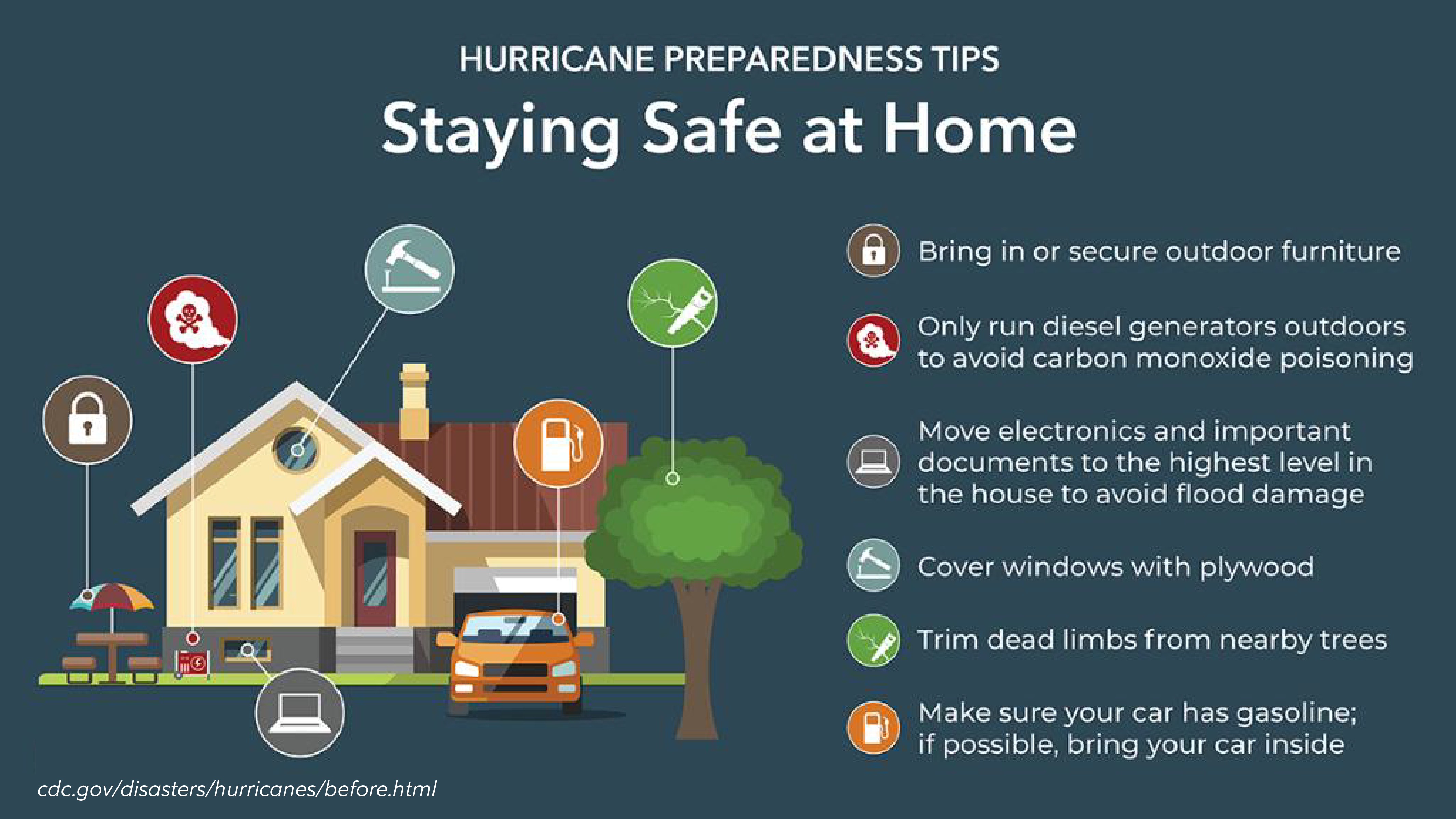 Hurricane_preparedness-_staying_safe_at_home.png