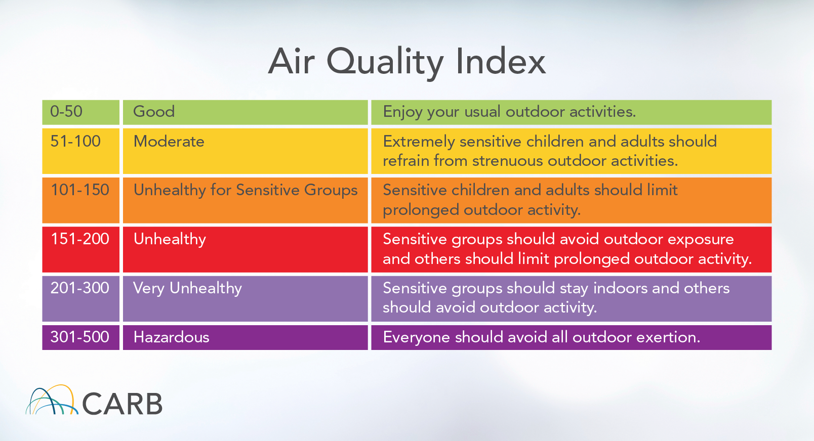 air_quality_index.png