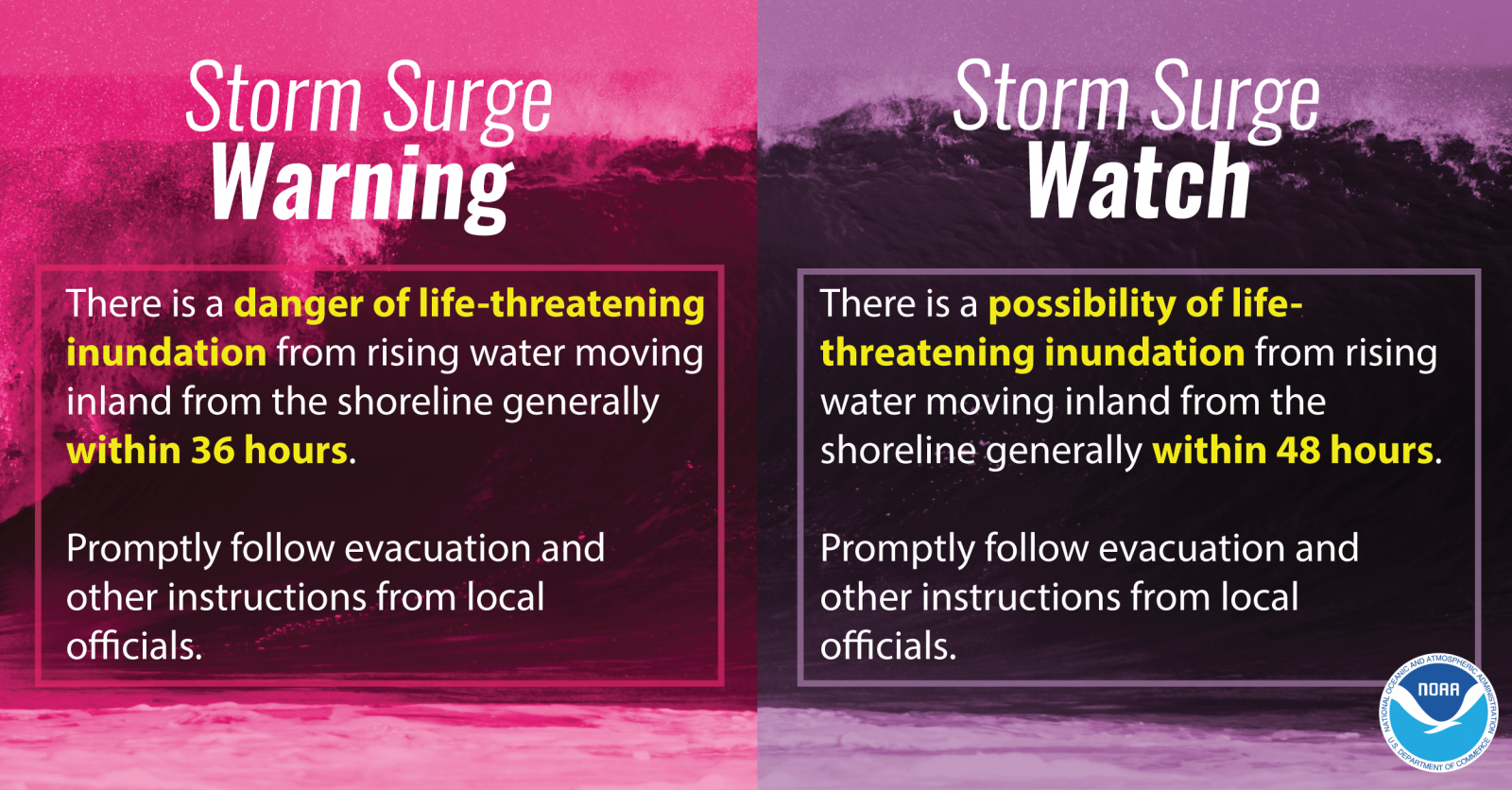 storm_surge_watch_vs_warning.png